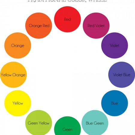 Choosing Food Photography Props ~ Color Wheel Printable