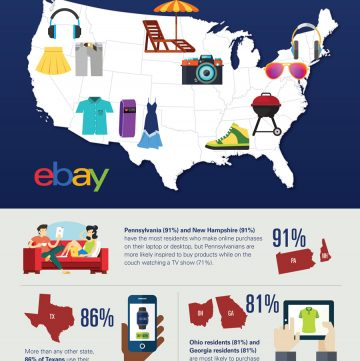 Have you heard about the Summer of Choice from eBay where shoppers can vote on dueling, deeply discounted summer items like fashion, tech & home brands?